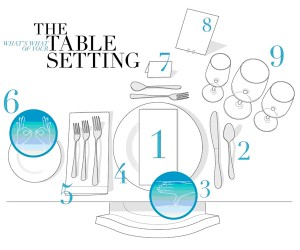 1.  sc 1 st  Newport Wedding Glam & Etiquette 101: Table Place Setting